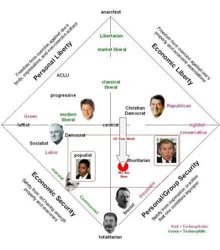 20110330233616-totalitarismo.jpg