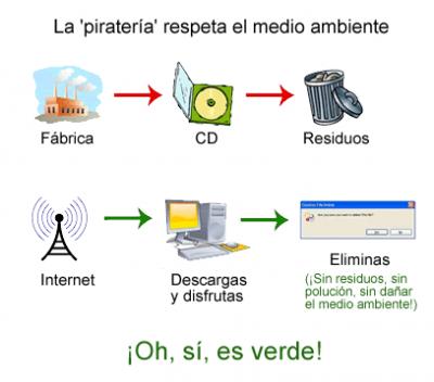 20081216181632-pirateria-medio-ambiente.png